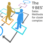 The 9 Best Sales Methodologies for Closing Complex Deals