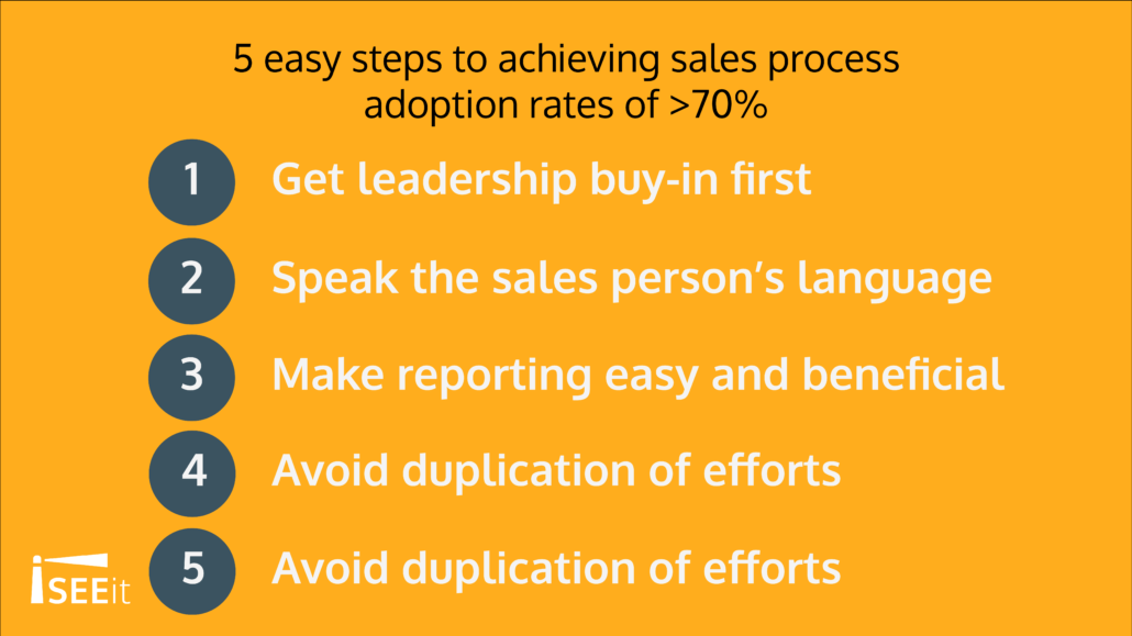 5-steps-to-achieving-sales-process-adoption-rate-of-over-70%