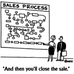 Five Strategies to Achieve Sales Process Adoption Rates of 70% or Higher