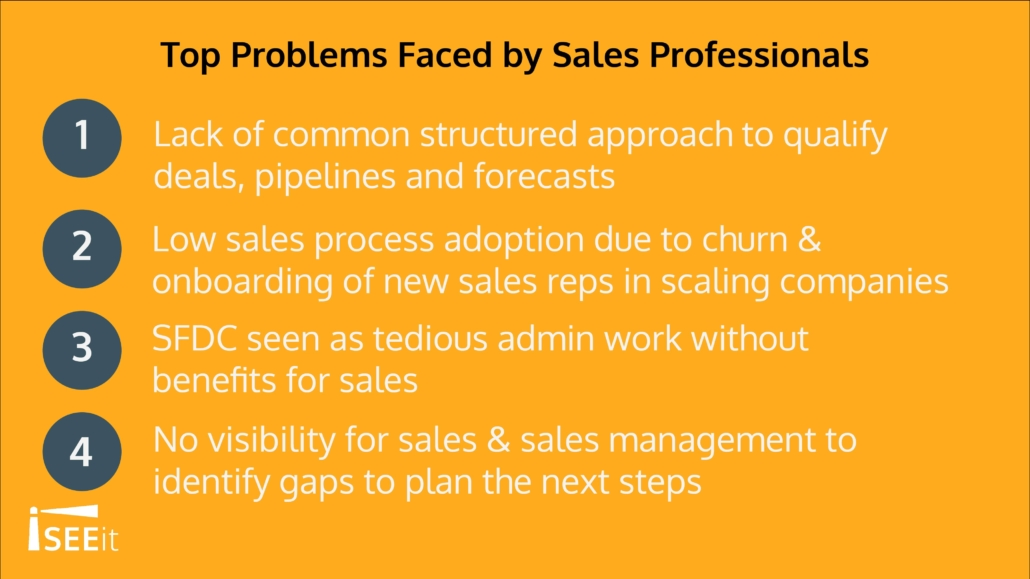 top-problems-faced-by-sales-professionals-iseeit
