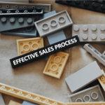 How to Create an Effective Sales Process: The 4 Building Blocks